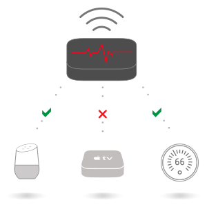 System Health Monitoring
